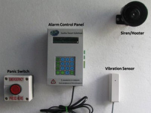 ATM Alarm